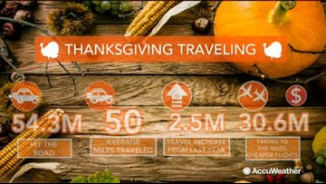 Thanksgiving travel could be a nightmare this year