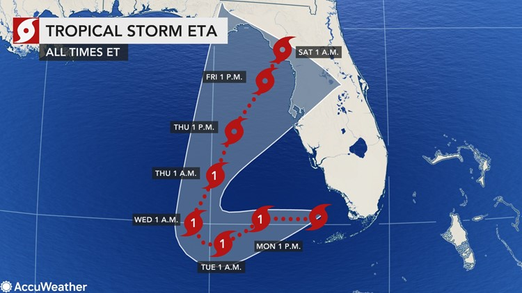 Eta could strengthen back into a hurricane over open waters of Gulf