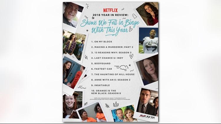 Netflix's most binged shows of 2018 | 9news com