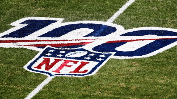 When is Super Bowl 2020: Date, time, performers and more