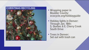 How to recycle all that wrapping paper
