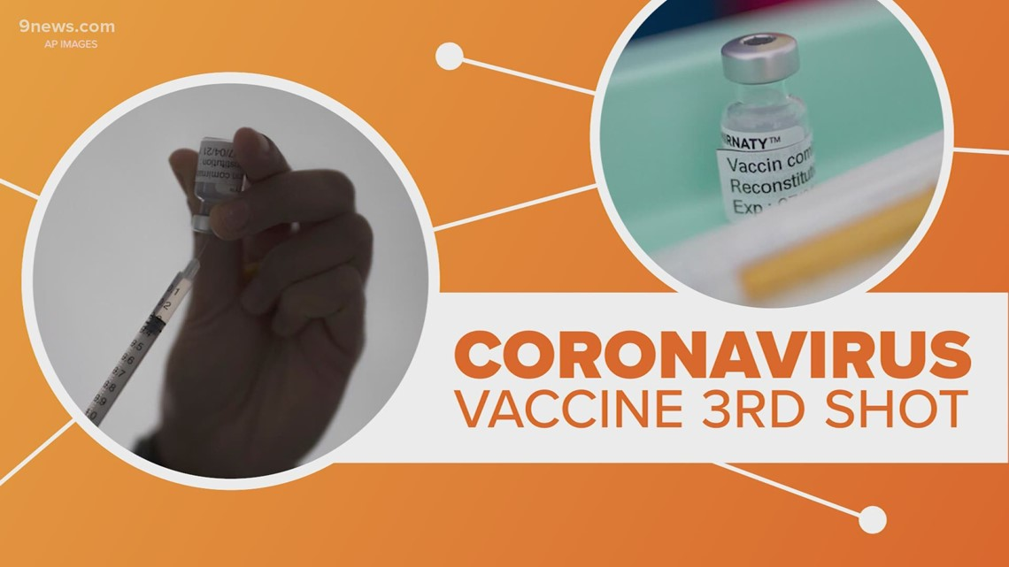 Connecting the dots: Third dose of COVID vaccine likely needed