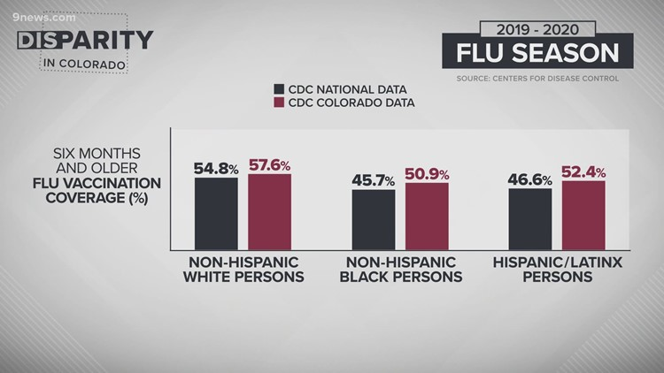 Barriers to the flu vaccine in communities of color are layered and deep-seated