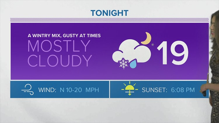 A cold front is bringing gusty winds and cooler weather to the front range
