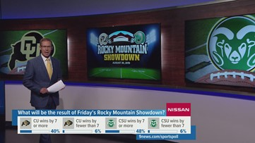 The Rocky Mountain Showdown should be played on campus and on a Saturday