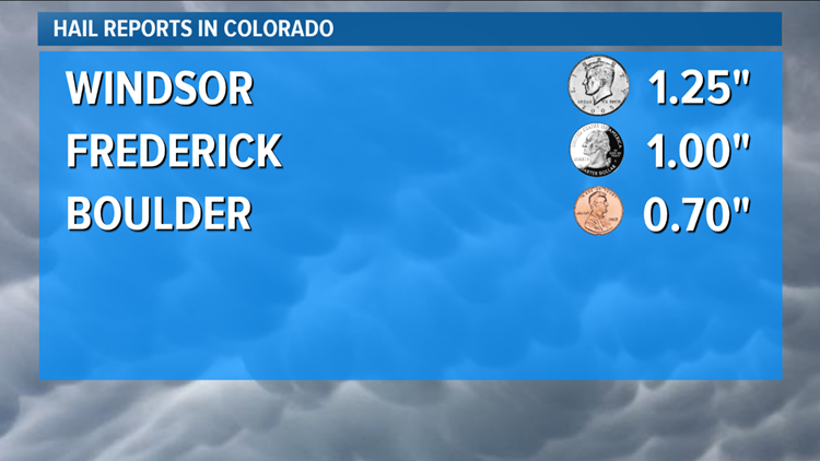 Hail Reports