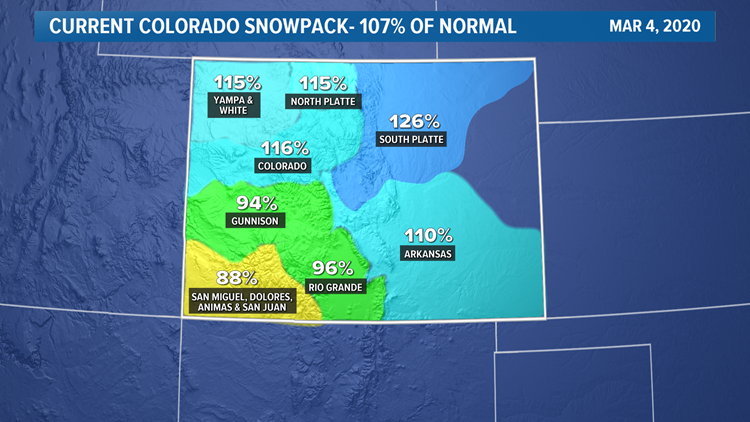 State Snowpack