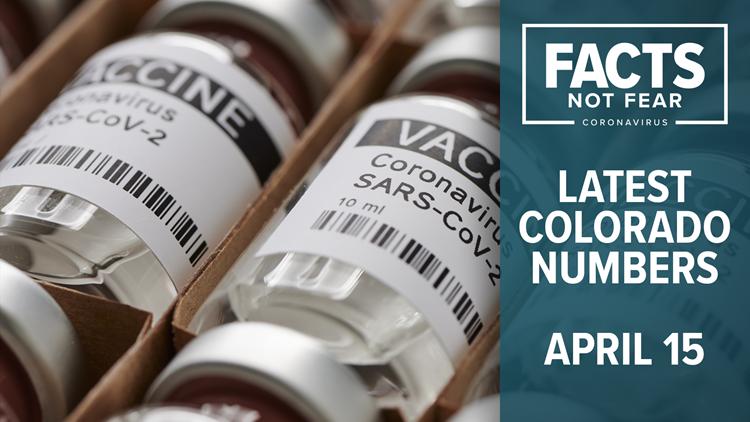 Colorado coronavirus latest case, vaccine numbers for April 15