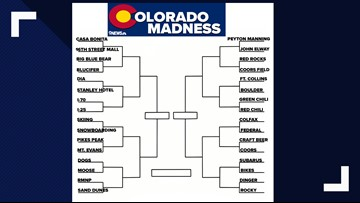 VOTE: There shall be only one winner in 9NEWS Colorado Madness bracket challenge