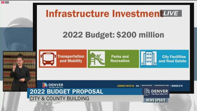 RAW: Denver's mayor unveils 2022 budget