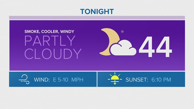 Windy and cooler Thursday front brings isolated showers