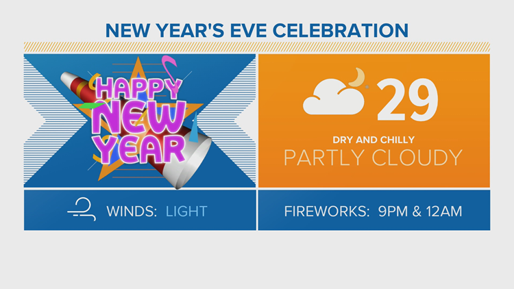 New Years Eve Forecast