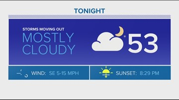 Mostly cloudy Sunday evening, cooler day Monday