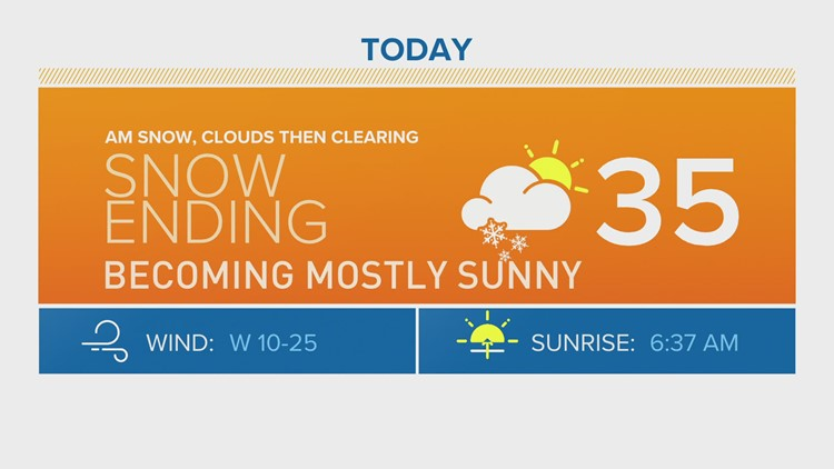 Snow showers move out Thursday morning, cooler temps remain