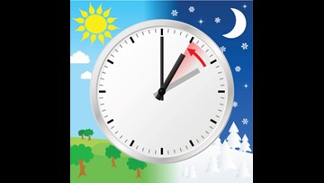 Changing clocks can make bedtime a hassle for kids. Is Melatonin the answer?