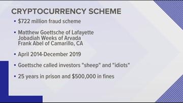 2 Colorado men arrested in cryptocurrency mining scheme