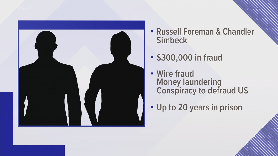 Indictment: Colorado men created business on paper, got COVID relief funds