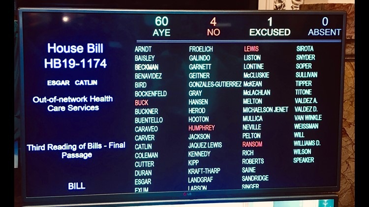 Colorado House shows overwhelming support to eliminate surprise medical billing practices