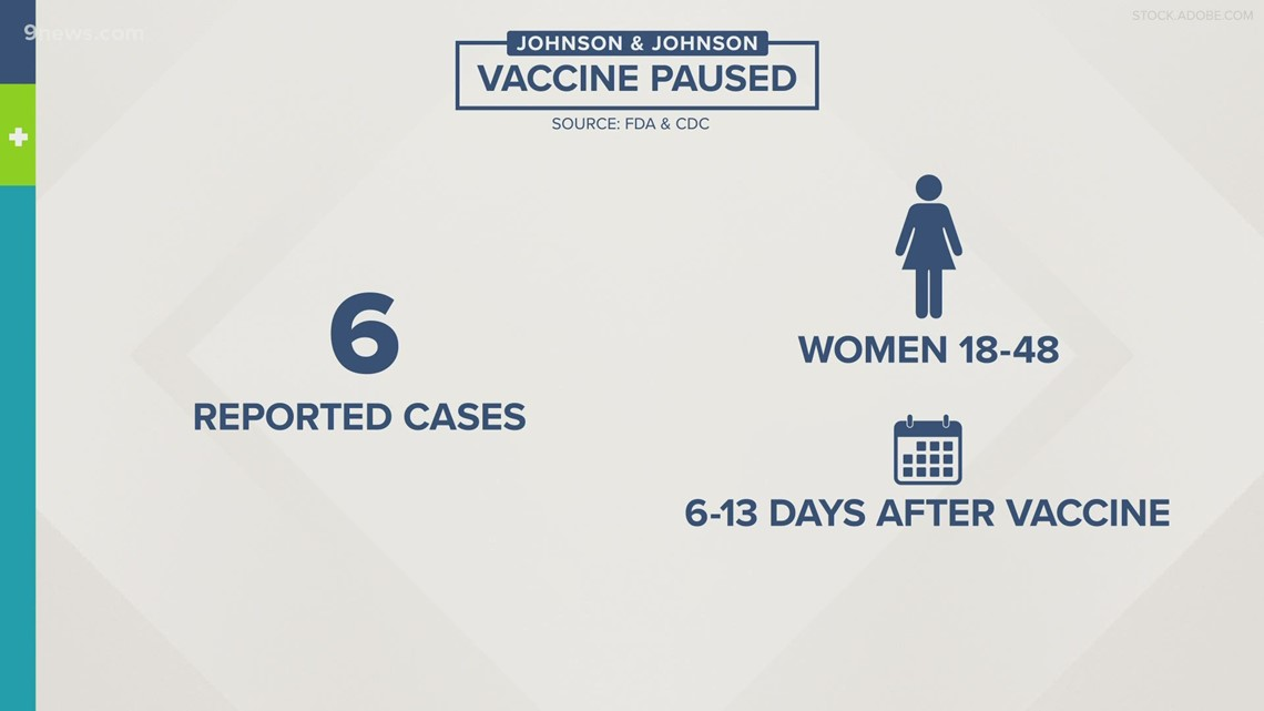 What you need to know about the Johnson & Johnson vaccine currently on hold