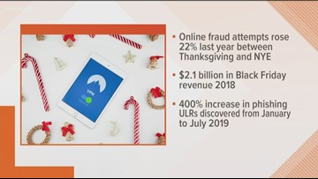 Think before clicking enticing holiday deals from retailers