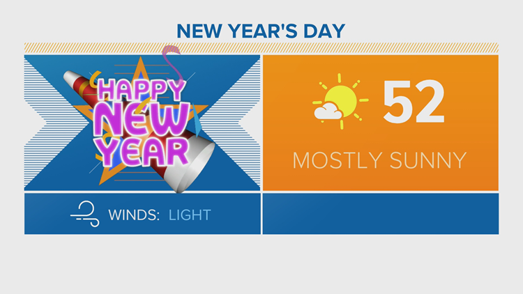 New Year Day Forecast High