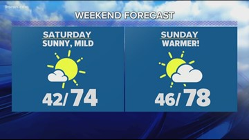 The Memorial Day weekend will be sunny and warm