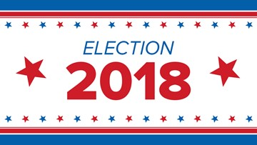 Colorado 2018 midterm election results: All the races that have been called so far