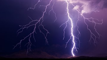 What part of Colorado had the most lightning in 2019?