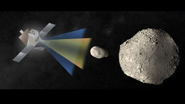 CU Boulder wants to study asteroids and NASA will consider it