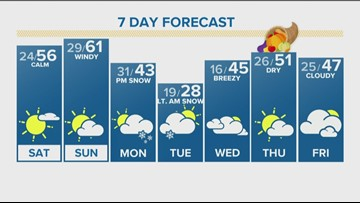 Snow clears out, mild weekend on tap for Colorado