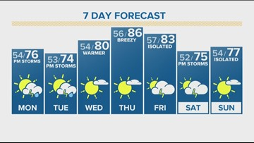 Chance for storms in Father's Day forecast in Colorado