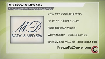 MD Body and Med Spa - January 27, 2020
