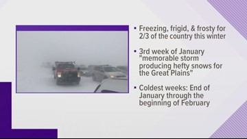 Brace yourselves: Farmers' Almanac predicts frigid, snowy winter in Colorado