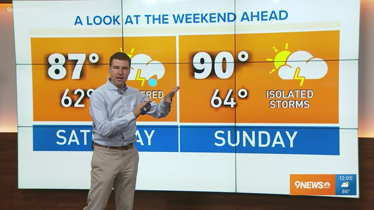 After a brief break on Saturday, summer heat ramps up for the metro area