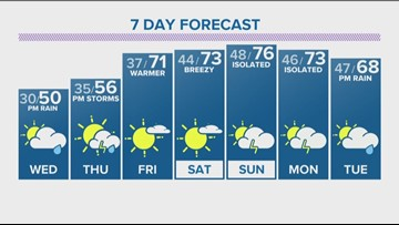 Freeze warning in effect as spring storm starts to move out