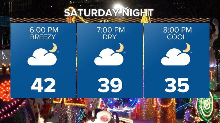 Parade of Lights Forecast