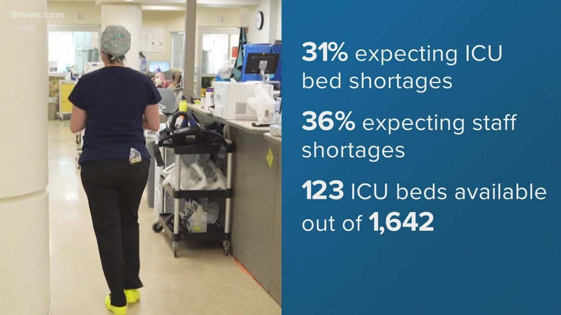 UCHealth says hospitals are getting packed with COVID-19 patients