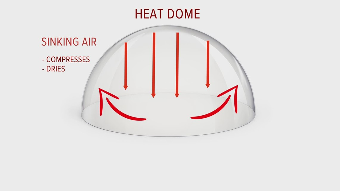 What is a heat dome and is it causing these high temperatures?