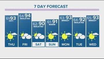 Warm, dry the next few days; storms return this weekend