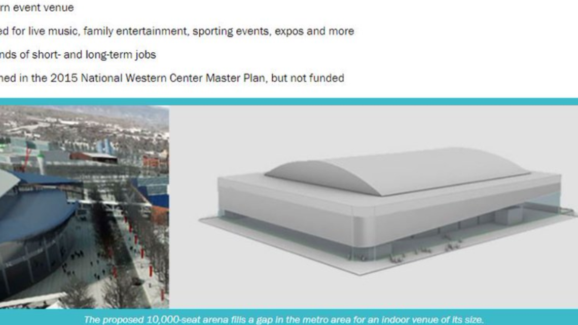 Hancock wants Denver to build medium-sized arena at Natl. Western Complex