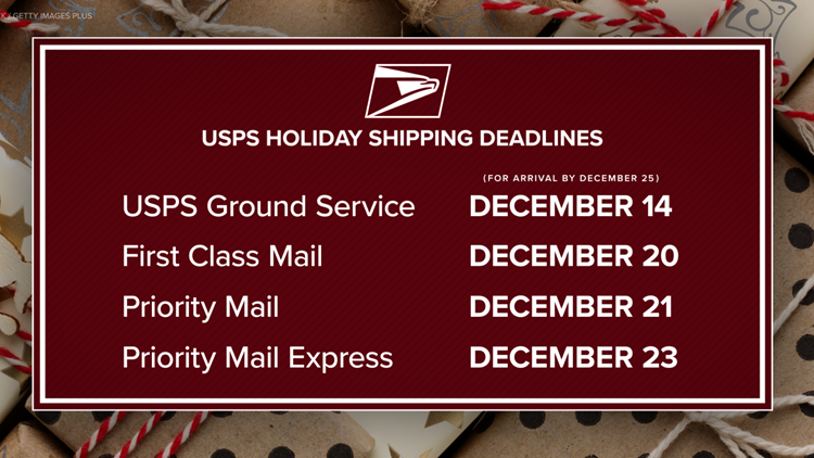 USPS Shipping Deadlines 2019