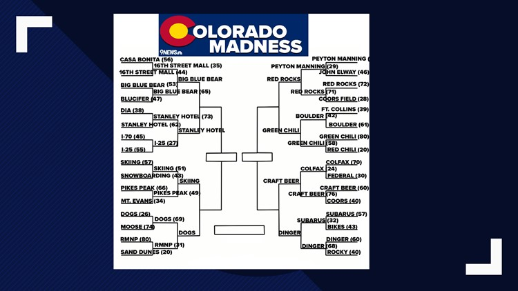 Can the Big Blue Bear beat the Stanley Hotel? Colorado Madness