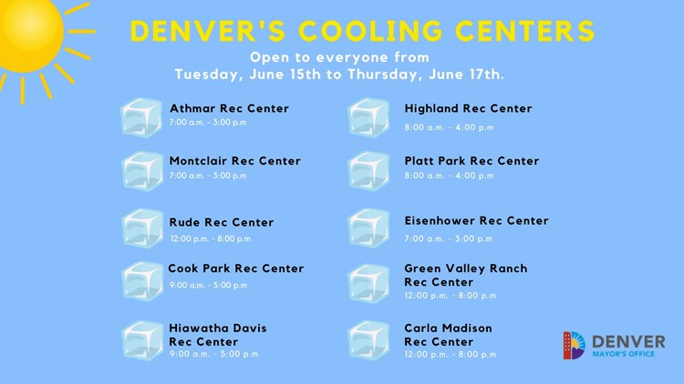 Denver opens daytime 'cooling stations' at city rec centers amid record-setting heat