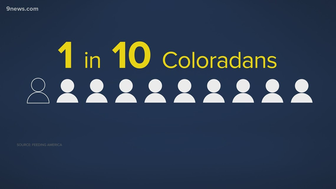 The consequences of prolonged hunger as more Coloradans face food insecurity