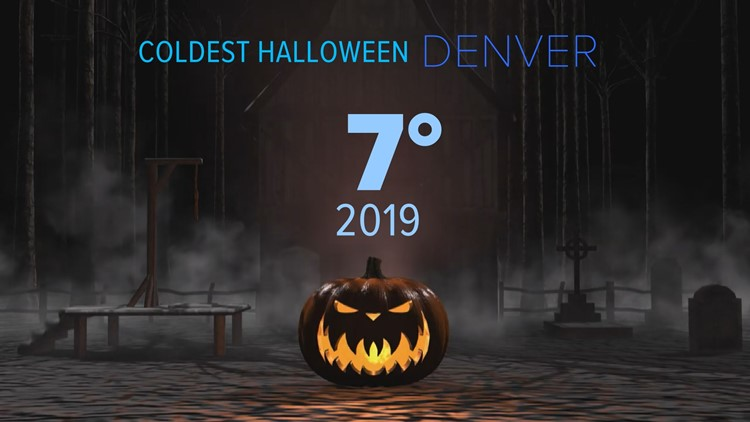 Halloween weather can get scary in Denver
