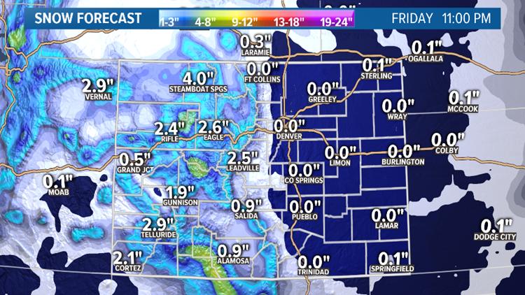Colorado Snow Forecast