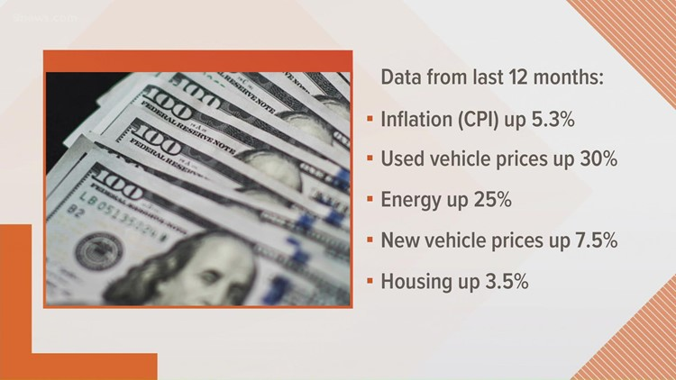High inflation rate means your money isn't going as far