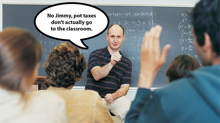 A stock photo of a teacher explaining why pot hasn't saved education in Colorado.