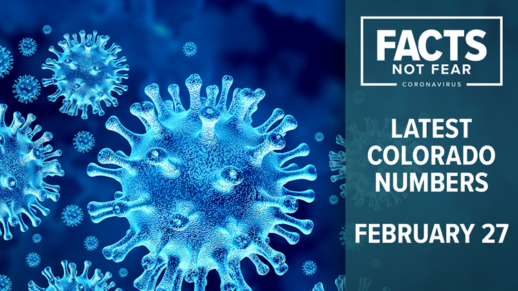 Colorado coronavirus latest case, vaccine numbers for Feb. 27