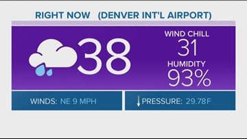 Winter or Spring in Colorado? Afternoon weather update